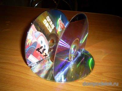 годовое количество поделки из мп3 дисков фото Продавец-консультант отдел Охота